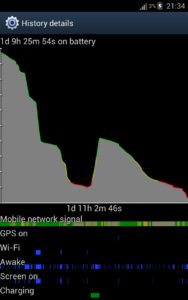 Galaxy Note Battery Life Problem ICS