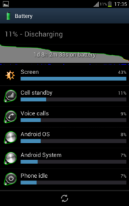 Samsung Galaxy Note Battery Life Graph